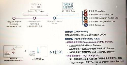 Die Zugverbindung vom Flughafen in die Innenstadt von Taipei