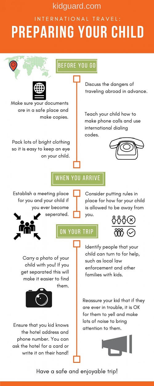 consejos para tener unas vacaciones seguras con niños #infografía