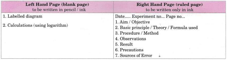 cbse-class-10-science-practical-skills-introduction-1
