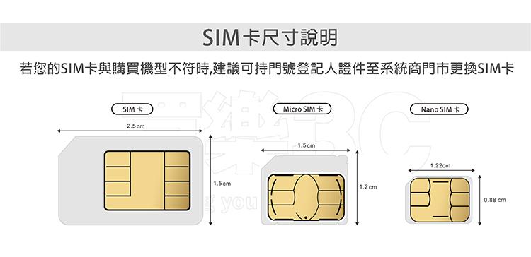 SIM卡尺寸說明2018
