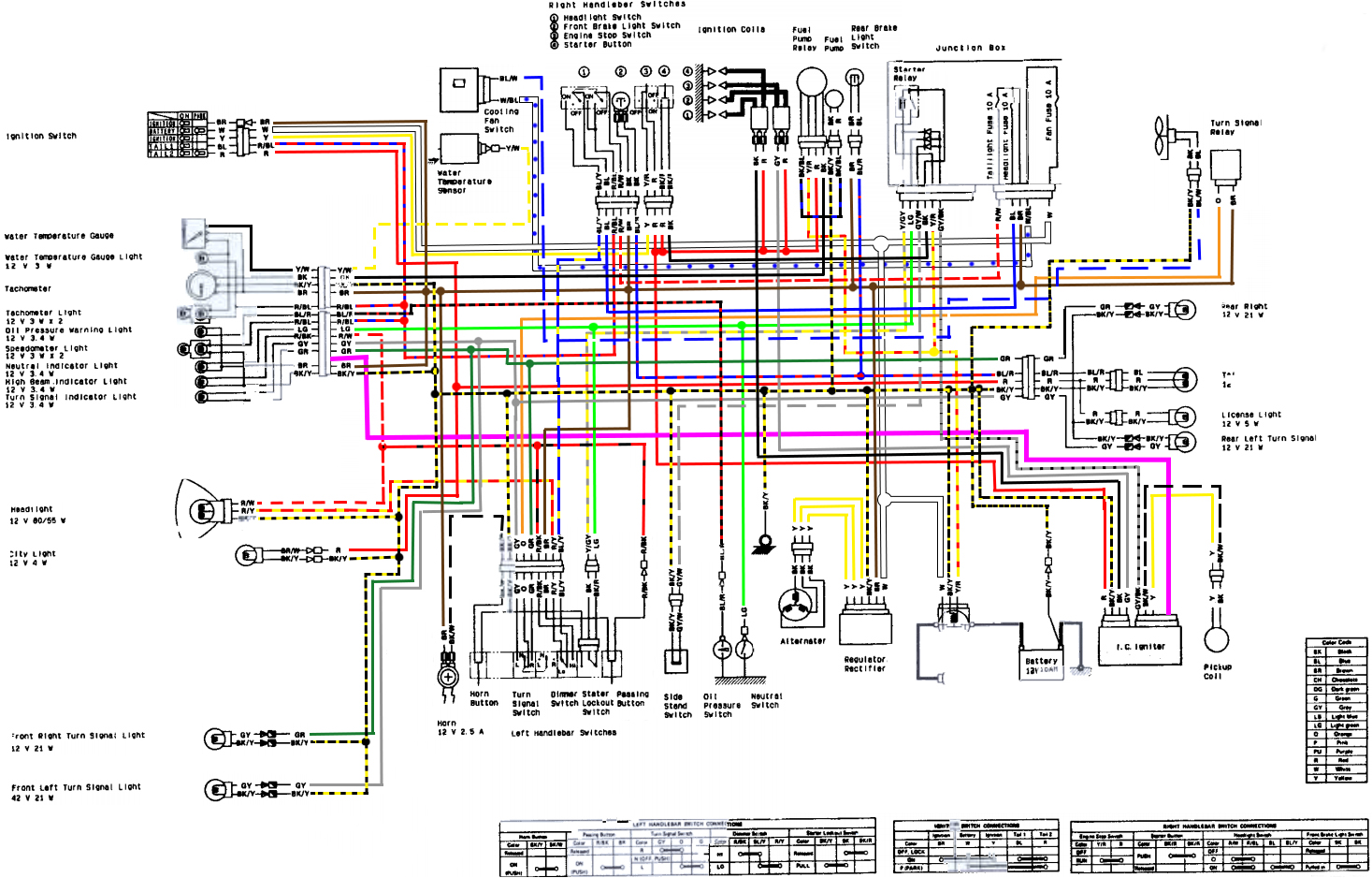 Zxr400 H1 Full Colour Wiring Diagram