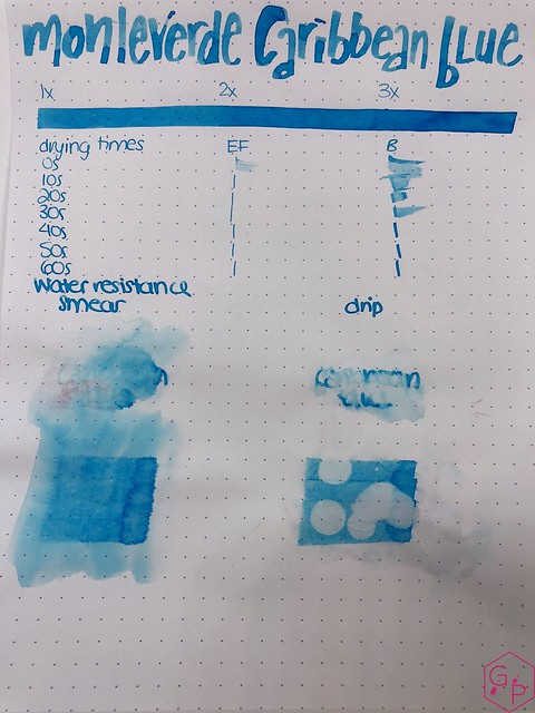 Ink Shot Review Monteverde Caribbean Blue @MonteverdePens @KnightsWritingC 5