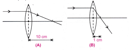 cbse-class-10-science-practical-skills-image-formation-by-a-convex-lens-22