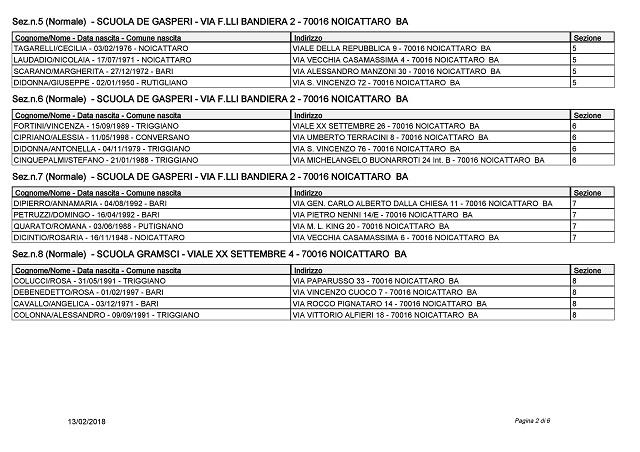 Noicattaro. elenco scrutatori intero 2