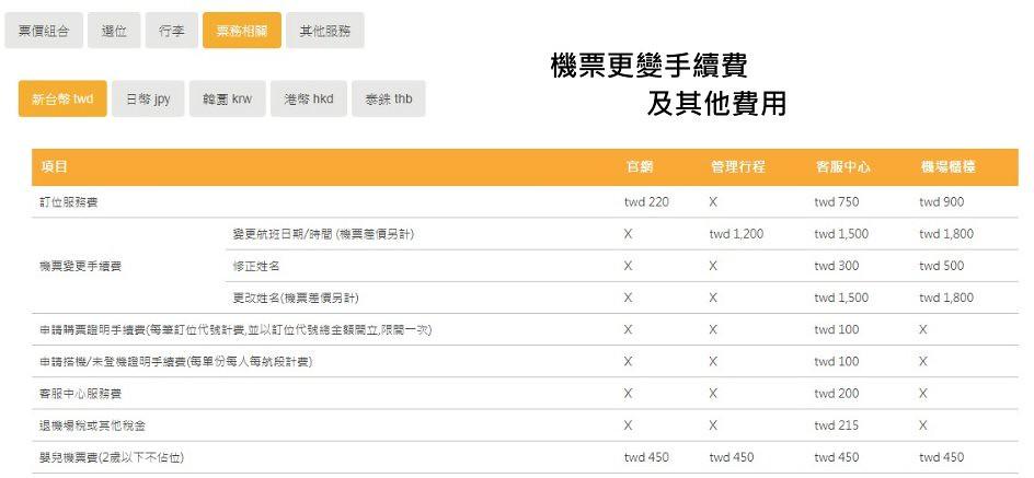 【台灣虎航直飛濟州島】Tigerair Taiwan購票教學/行李公斤數限制/機票價格表/廉航行李攻略 @GINA環球旅行生活|不會韓文也可以去韓國 🇹🇼