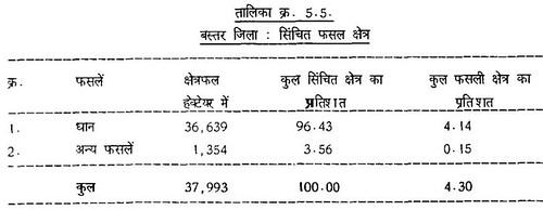 तालिका क्र. 5.5 बस्तर जिला सिंचित फसल क्षेत्र
