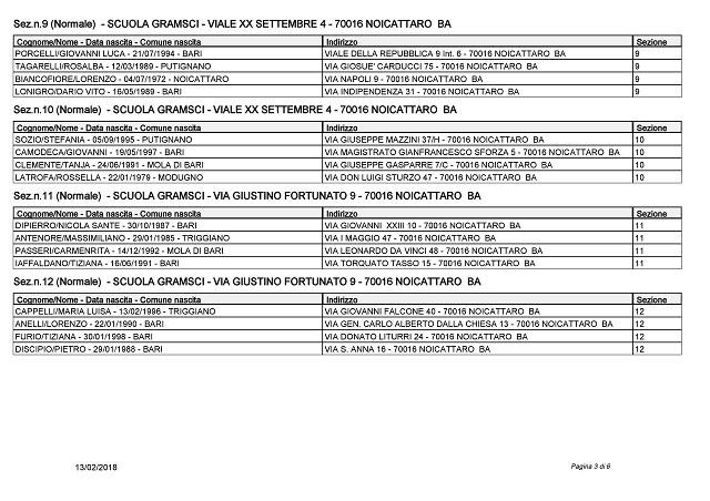 Noicattaro. elenco scrutatori intero 3
