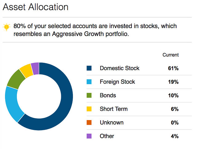 [My Asset Allocation]