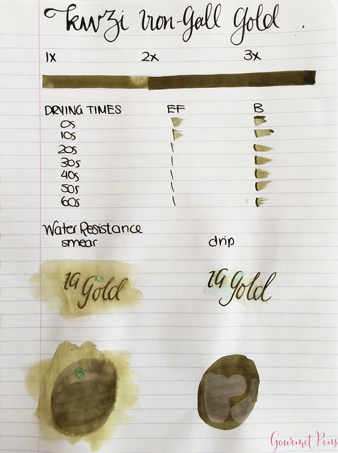Ink Shot Review KWZI IG Gold @AppelboomLaren 2