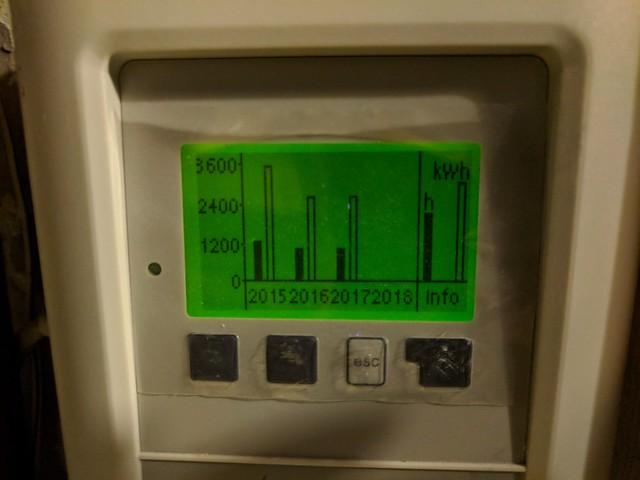 Solar panel update 11/1/18