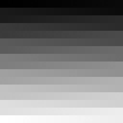 白レベル・黒レベル:50/コントラスト+50
