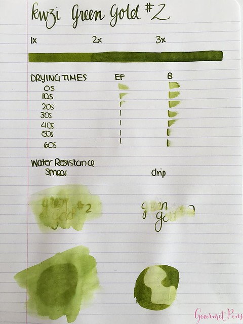 Ink Shot Review KWZI Green Gold #2 @AppelboomLaren 1