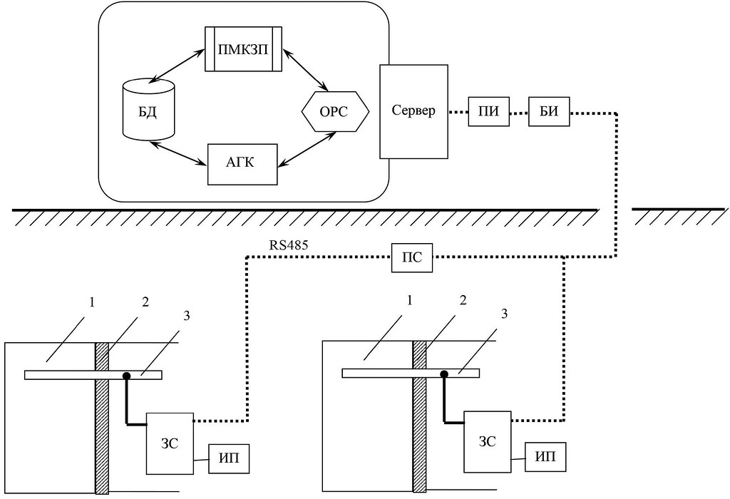 Система контроля параметров атмосферы за изолирующими перемычками