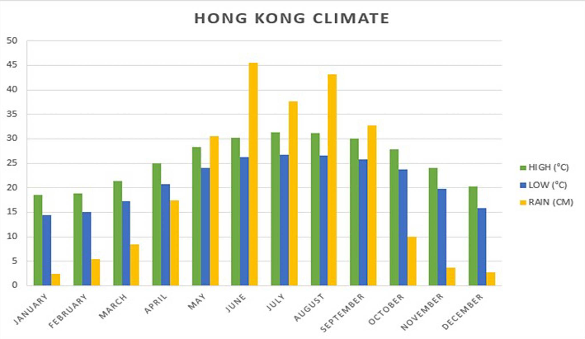 HK CLIMATE