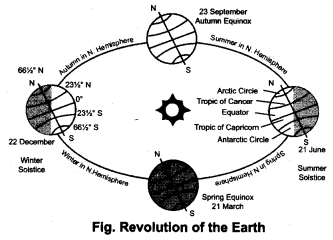 ncert-solutions-for-class-8-science-stars-and-the-solar-system-4