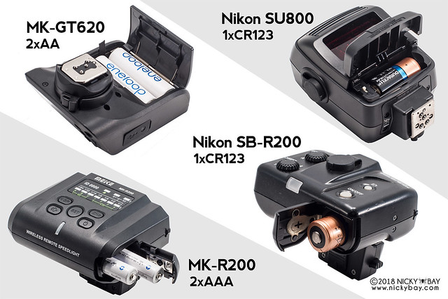 Meike MK-MT24 & Nikon R1C1 Batteries