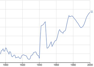 Google Ngram Viewer results for 让