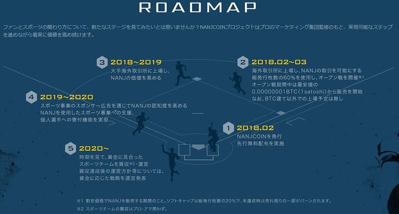 NANJ 仮想通貨 (3)