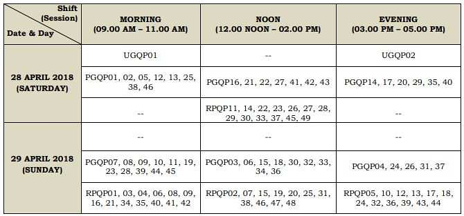 CUCET 2017 Exam Time Table
