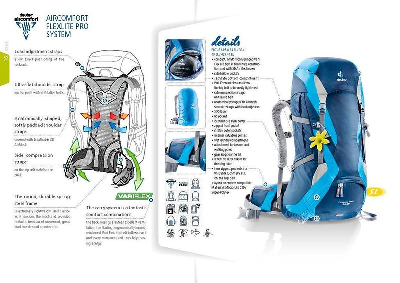 Deuter technology