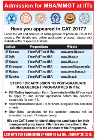 IIT MBA Admission