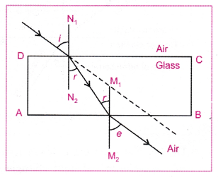 cbse-class-10-science-practical-skills-refraction-through-glass-slab-2