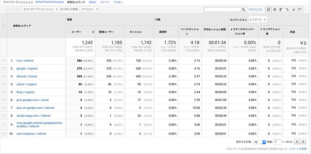 GoogleAnalytics_article