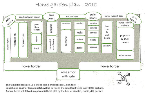 Microsoft PowerPoint - 2018 garden plans.pptx