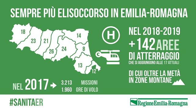 Elisoccorso Emilia-Romagna: dati e previsioni di potenziamento