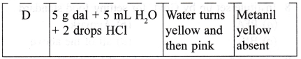 ncert-class-9-science-lab-manual-food-sample-test-for-starch-and-adulteration-8