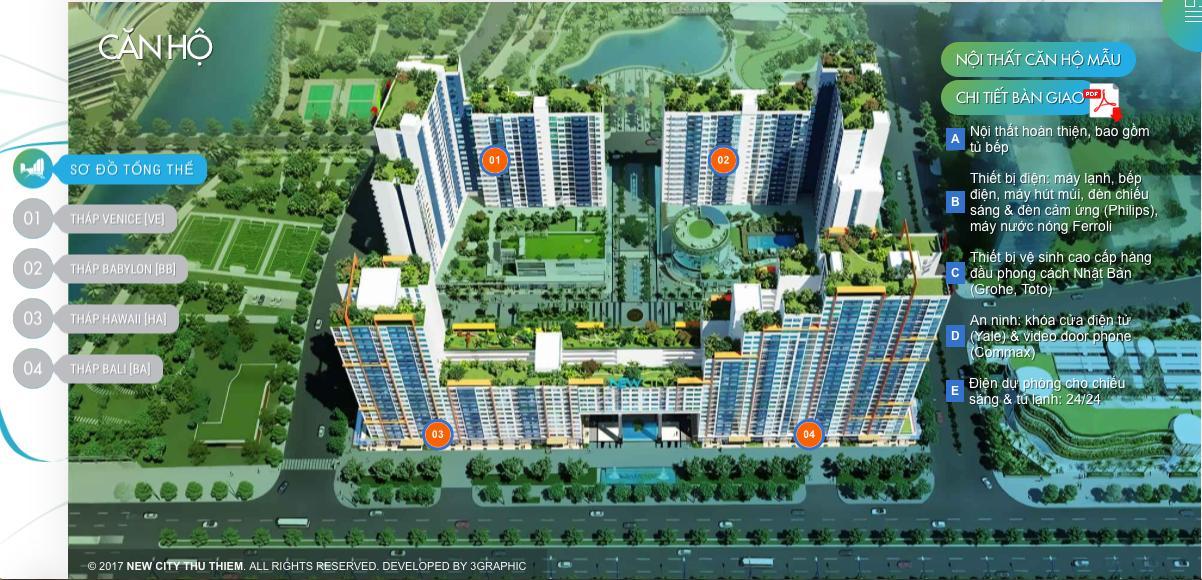 File training dự án New City Thủ Thiêm