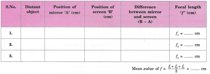 cbse-class-10-science-practical-skills-focal-length-of-concave-mirror-and-convex-lens-7