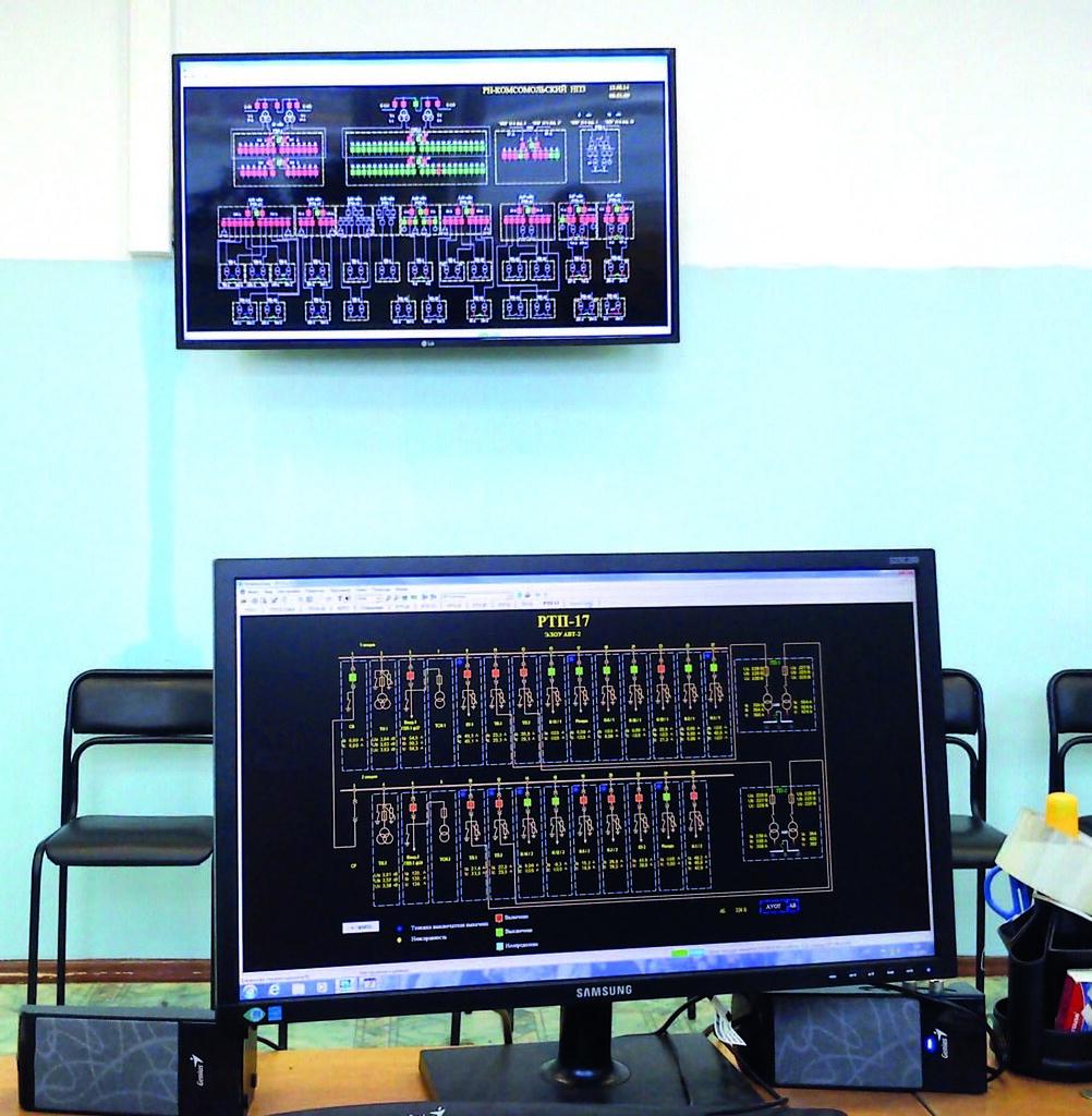 АРМ диспетчера и видеопанель