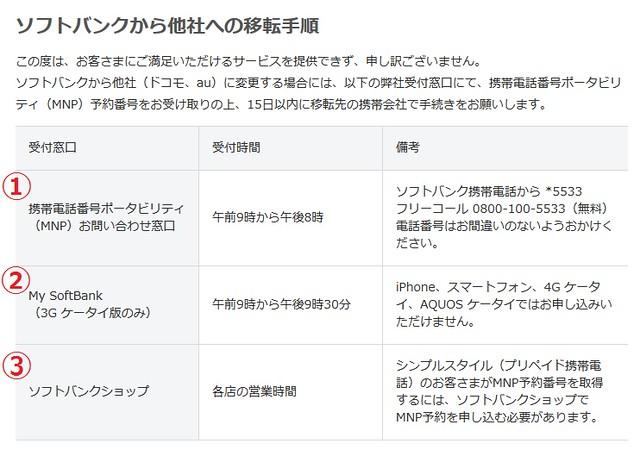 ソフトバンク 格安SIM Softbank LINEモバイル LINEMOBILE MNP SIM ひめごと