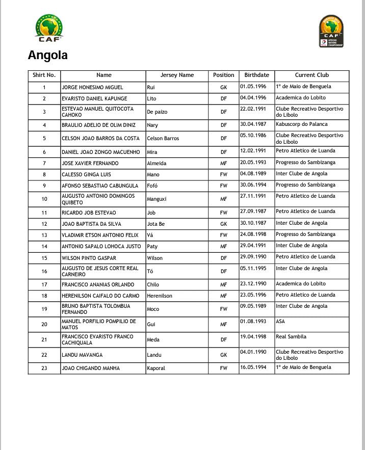 CHAN Angola