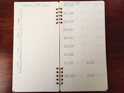 bujo | by thepapergoddess