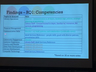 Image of findings related to competencies