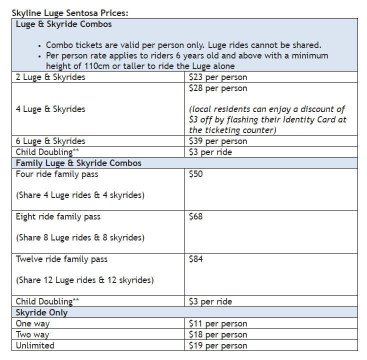 Skyline Luge Sentosa Prices