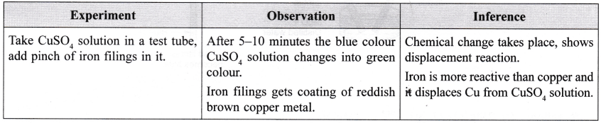 Ncert class 9 science lab manual types of reactions and changes ncert class 9 science lab manual types of publicscrutiny Images