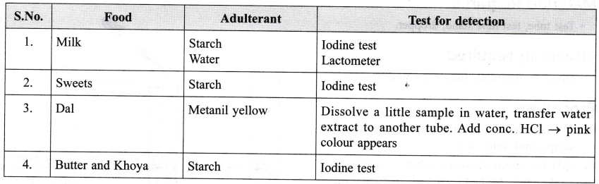 iodine test for starch lab report