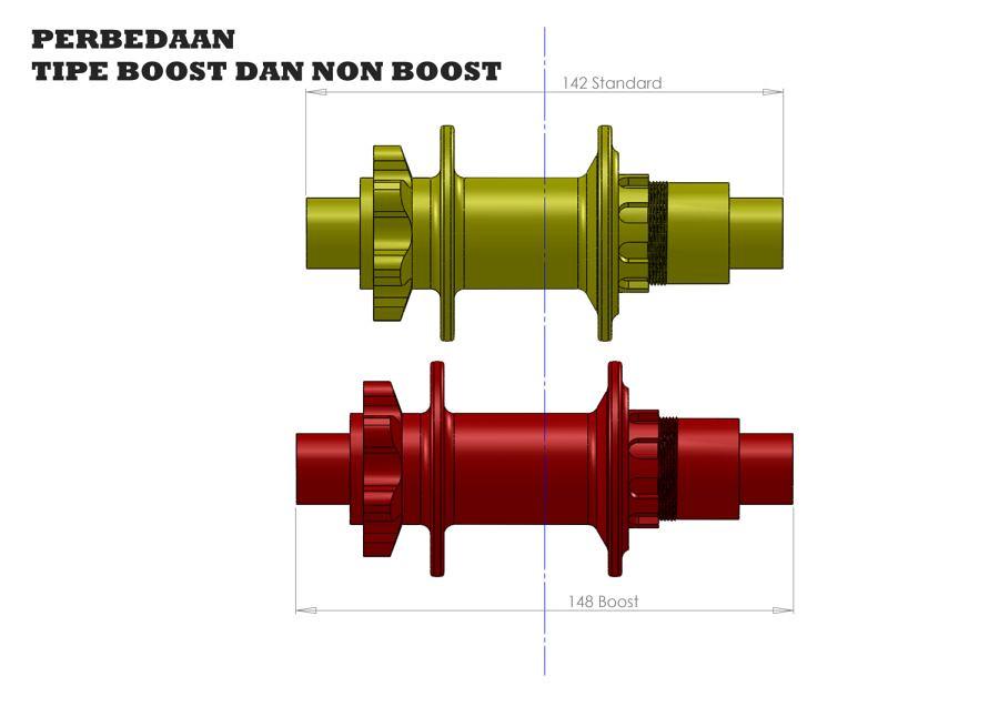 Braderian Hub Sepeda 2