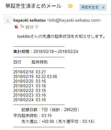 20180225_hayaoki