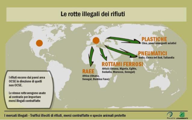 traffico illecito rifiuti pericolosi