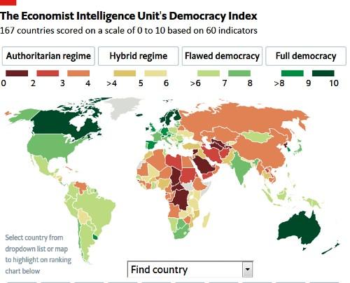 democracy_index01