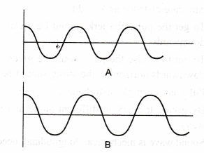 ncert-class-9-science-lab-manual-velocity-of-a-pulse-in-slinky-14