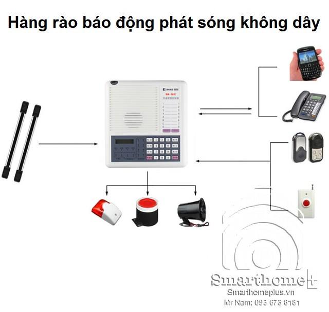 hang-rao-bao-dong-chong-trom-hong-ngoai-4-tia-phat-song-rf-ailif-abt-60