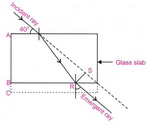 cbse-class-10-science-practical-skills-refraction-through-glass-slab-15