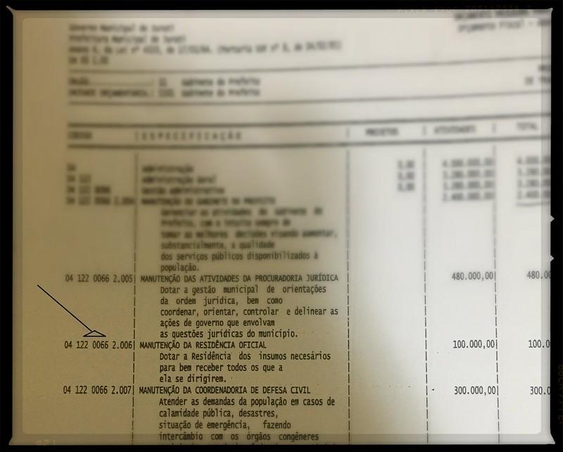 Orçamento Juruti