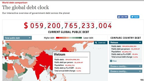 global_debt_clock_vietnam