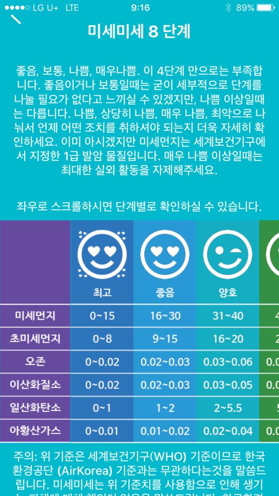 koreanappps-misemise10